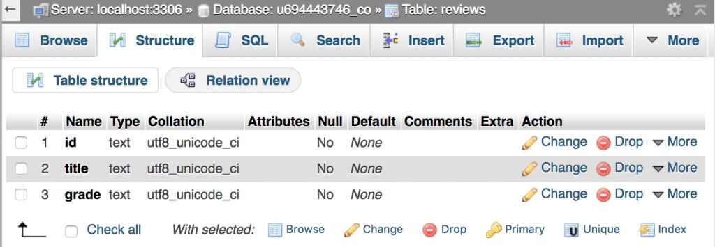 MySQL Database cho CodeIgniter