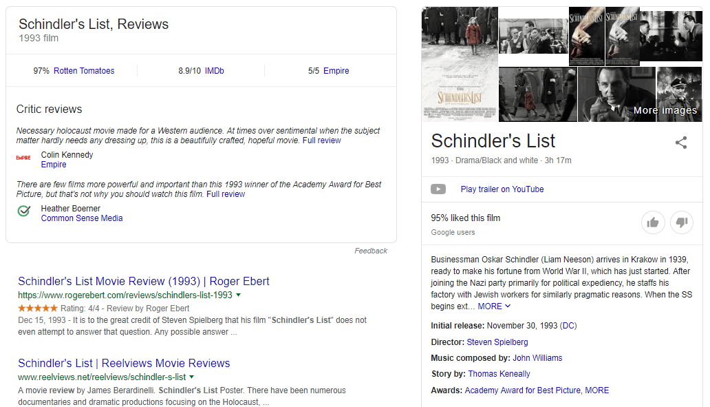 """structured data markup in action with keyphrase for the keyphrase """"Schindler's List Movie"""""""