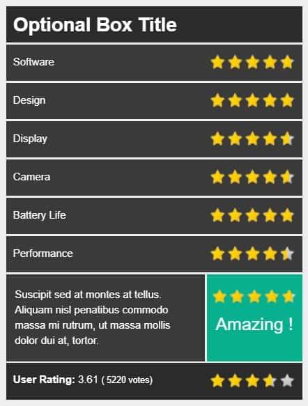 taqyeem-review-box
