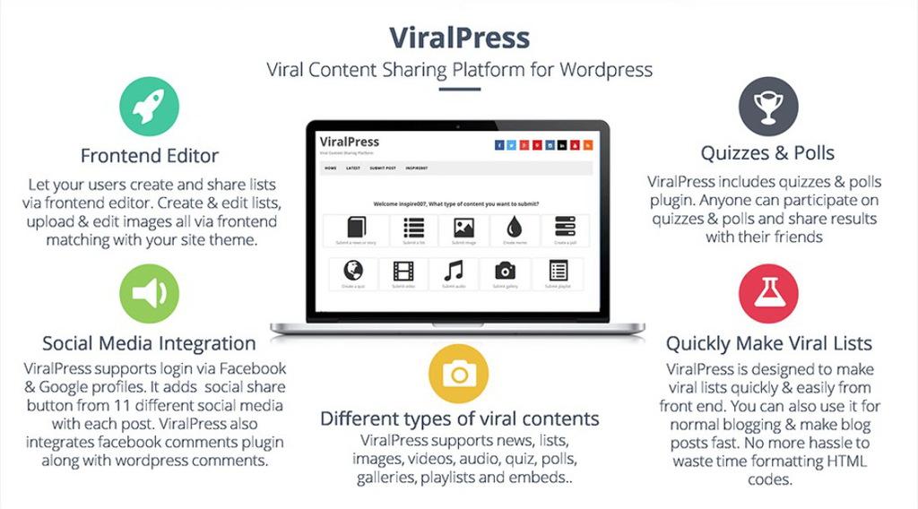 plugin trắc nghiệm online viralpress